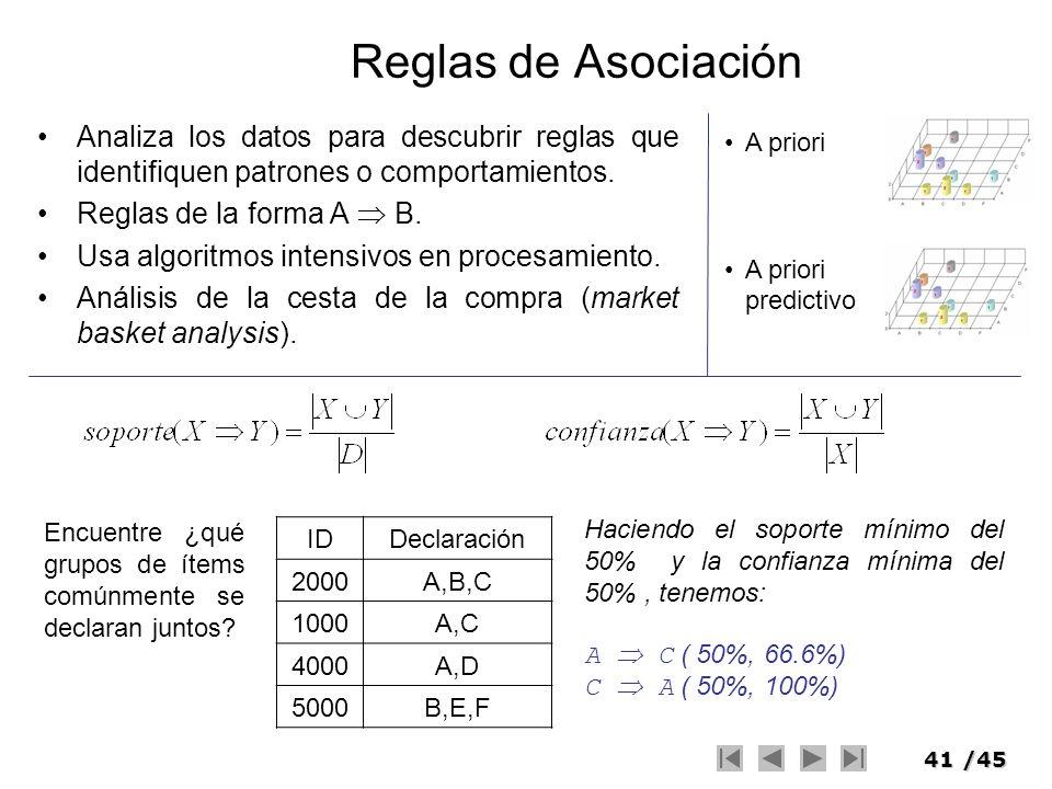 41/45 Reglas de Asociación Analiza los datos para descubrir reglas que identifiquen patrones o comportamientos. Reglas de la forma A B. Usa algoritmos