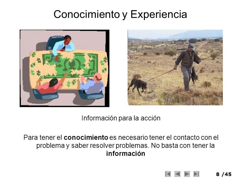 8/45 Conocimiento y Experiencia Información para la acción Para tener el conocimiento es necesario tener el contacto con el problema y saber resolver