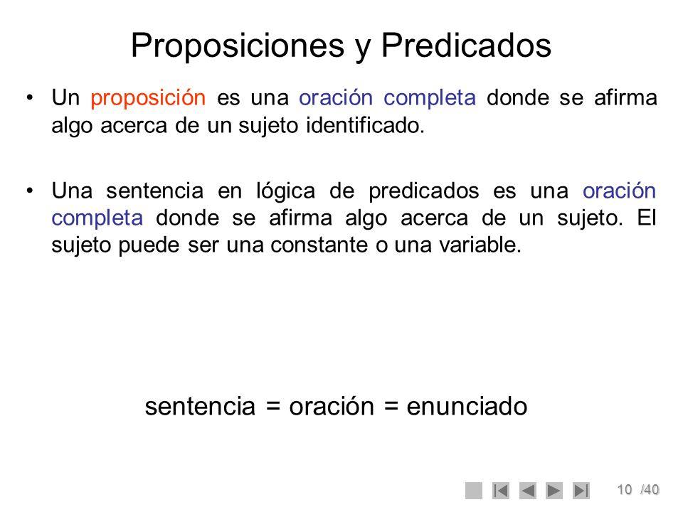10/40 Proposiciones y Predicados Un proposición es una oración completa donde se afirma algo acerca de un sujeto identificado. Una sentencia en lógica