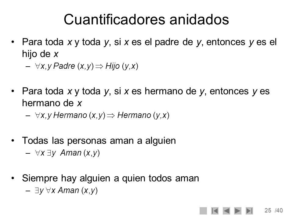 25/40 Cuantificadores anidados Para toda x y toda y, si x es el padre de y, entonces y es el hijo de x – x,y Padre (x,y) Hijo (y,x) Para toda x y toda