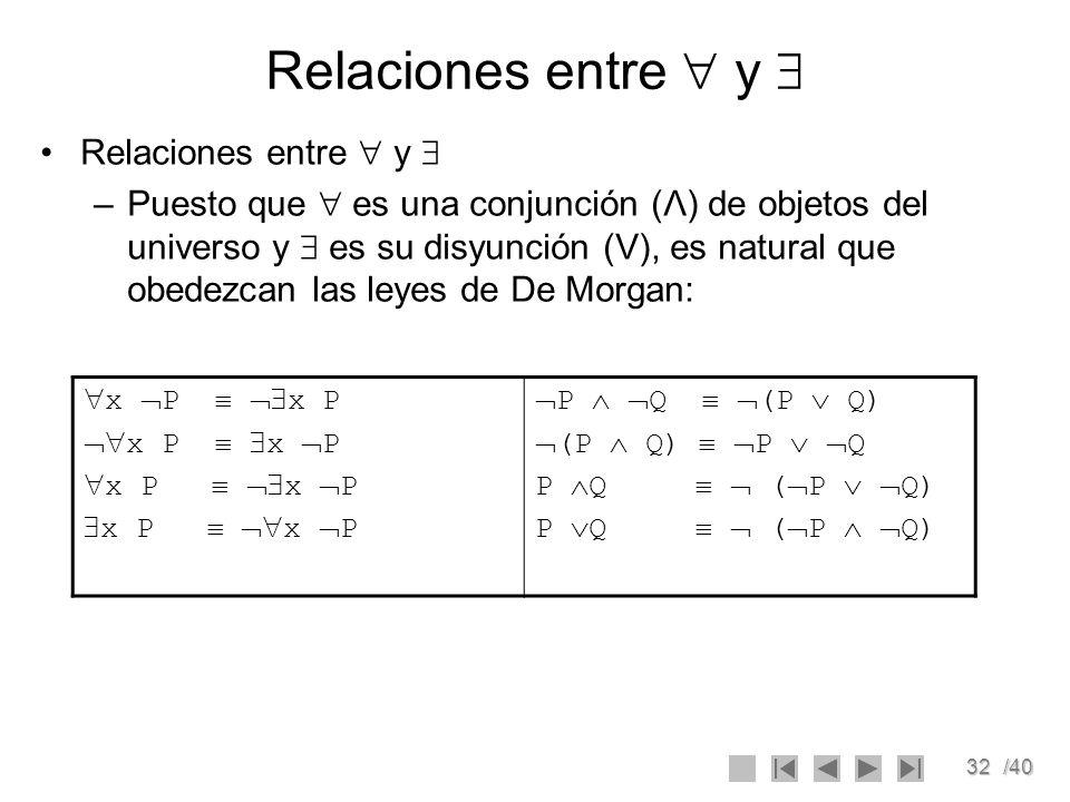 32/40 Relaciones entre y –Puesto que es una conjunción (Λ) de objetos del universo y es su disyunción (V), es natural que obedezcan las leyes de De Mo