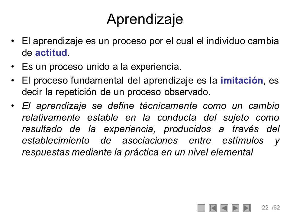 22/62 Aprendizaje El aprendizaje es un proceso por el cual el individuo cambia de actitud. Es un proceso unido a la experiencia. El proceso fundamenta