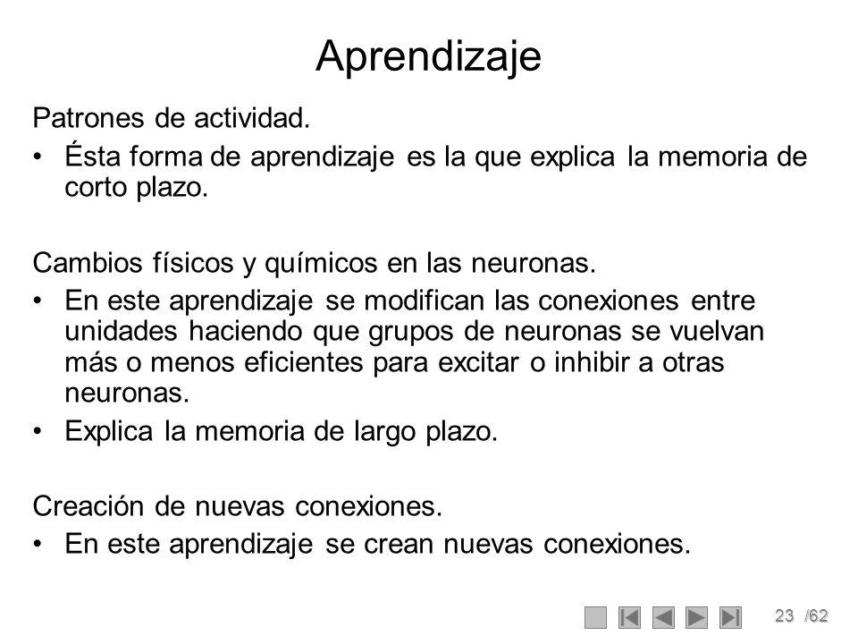 23/62 Aprendizaje Patrones de actividad.