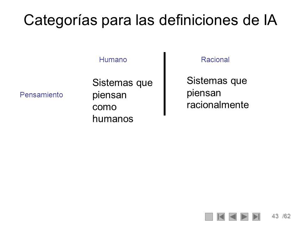 43/62 Categorías para las definiciones de IA Sistemas que piensan como humanos Sistemas que piensan racionalmente Pensamiento HumanoRacional