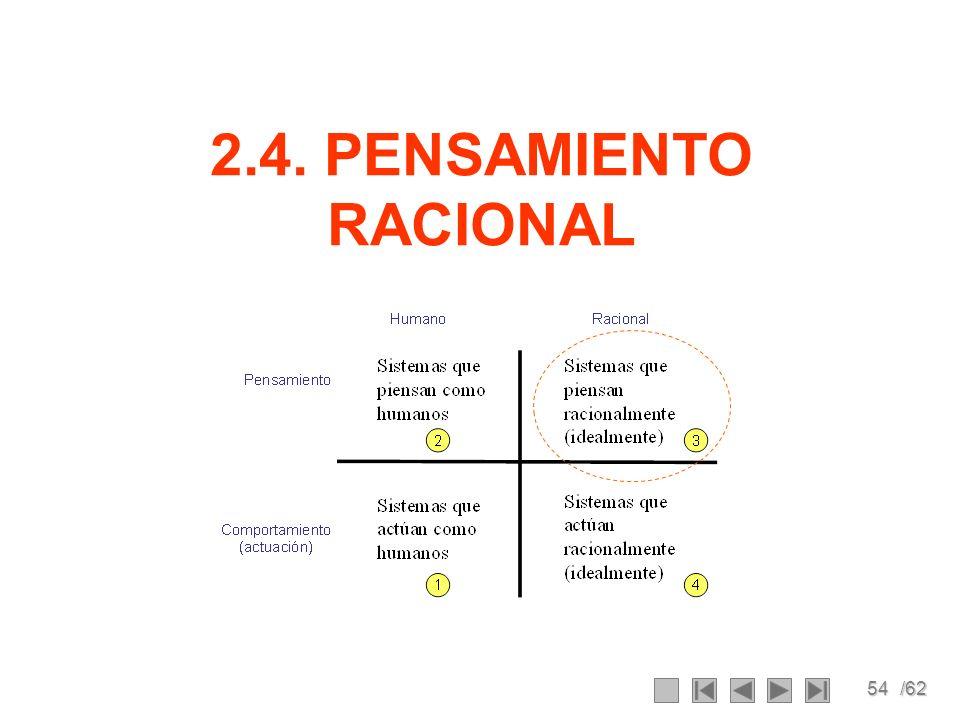 54/62 2.4. PENSAMIENTO RACIONAL