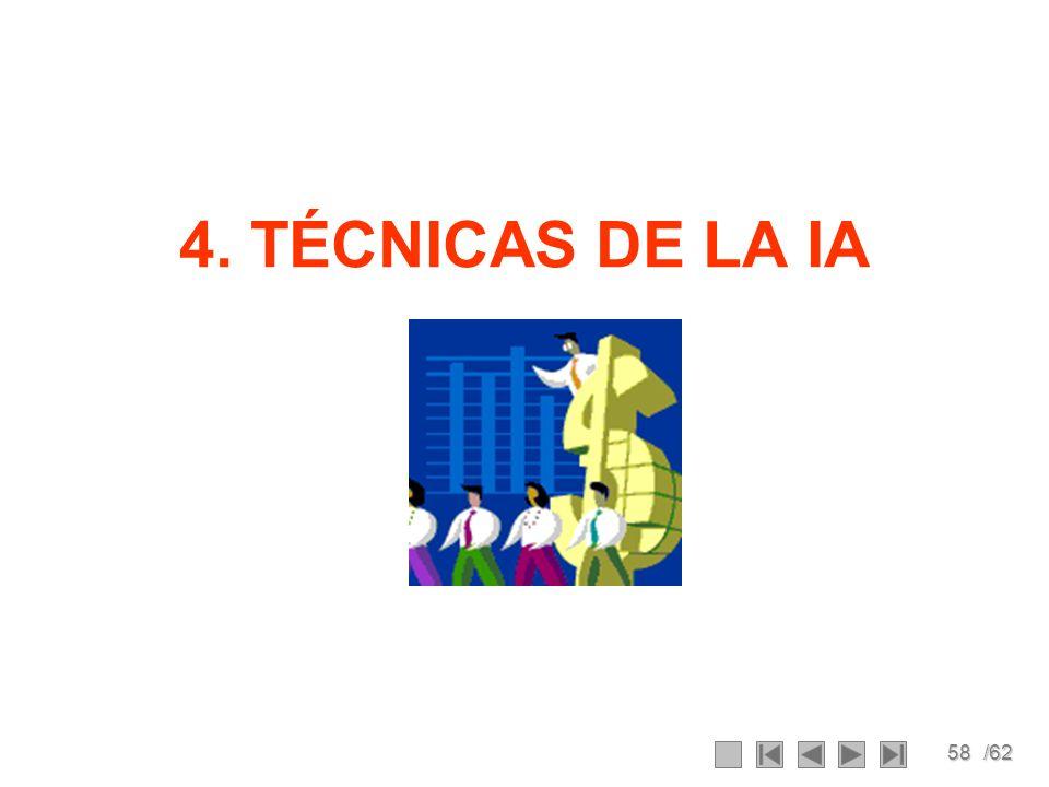 58/62 4. TÉCNICAS DE LA IA