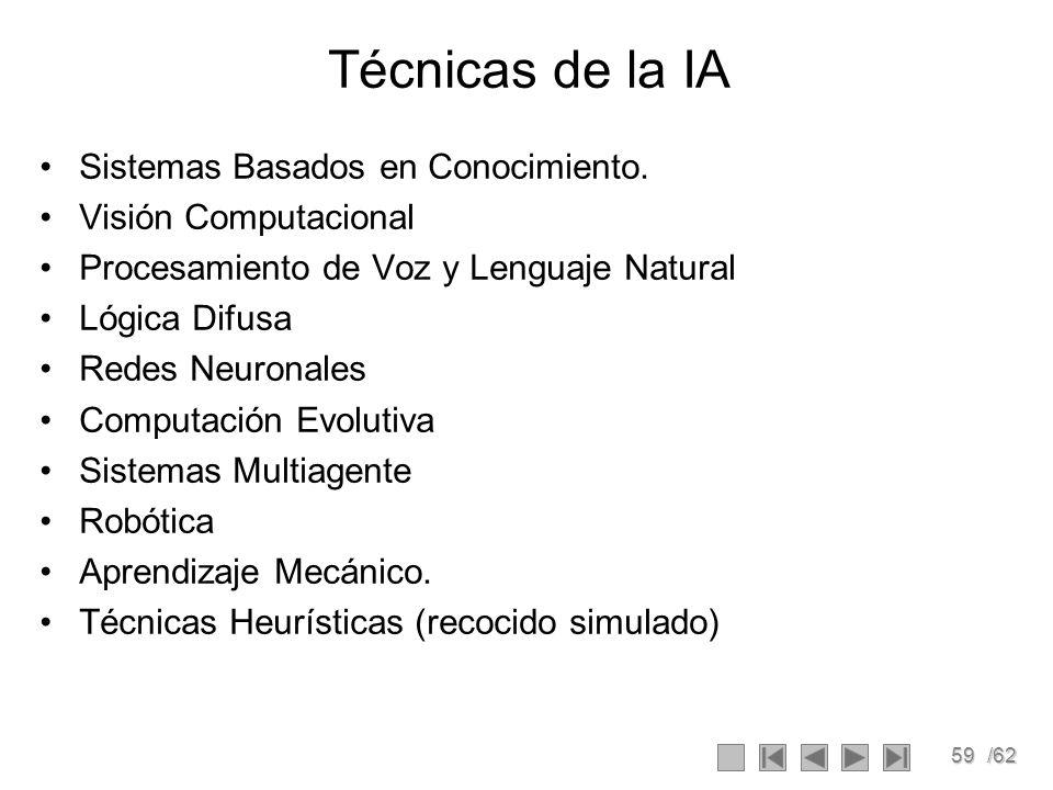 59/62 Técnicas de la IA Sistemas Basados en Conocimiento. Visión Computacional Procesamiento de Voz y Lenguaje Natural Lógica Difusa Redes Neuronales