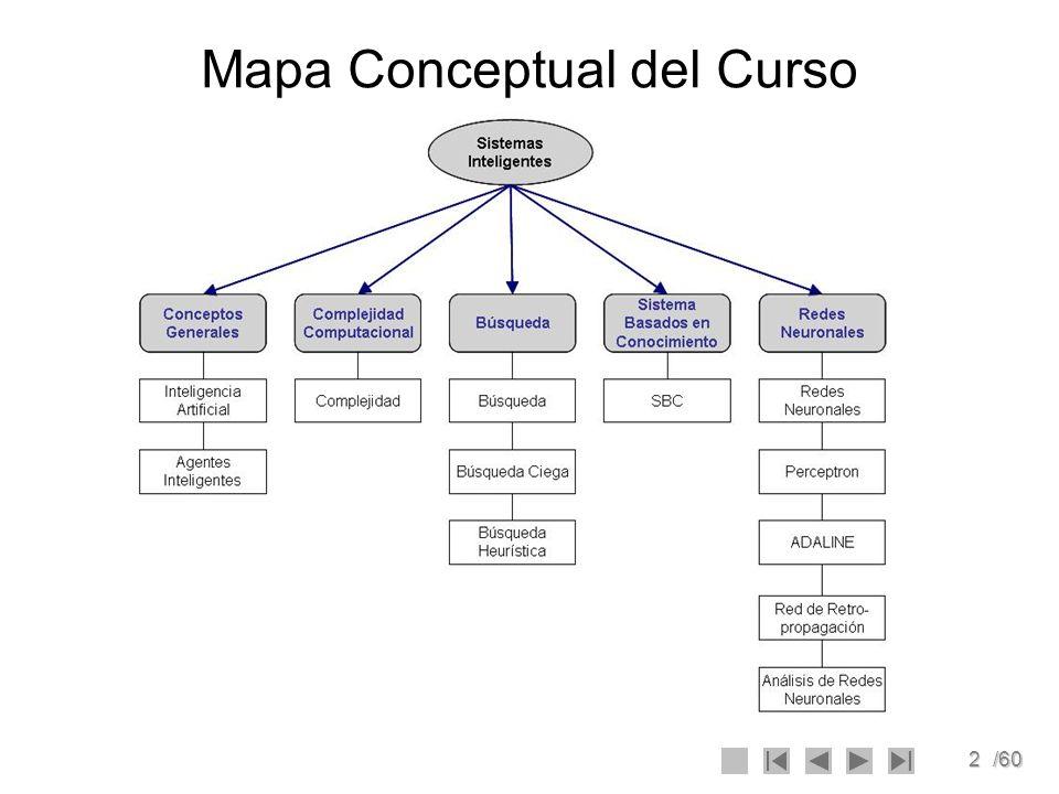 2/60 Mapa Conceptual del Curso