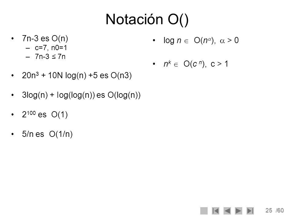 25/60 Notación O() 7n-3 es O(n) –c=7, n0=1 –7n-3 7n 20n 3 + 10N log(n) +5 es O(n3) 3log(n) + Iog(log(n)) es O(log(n)) 2 100 es O(1) 5/n es O(1/n) log