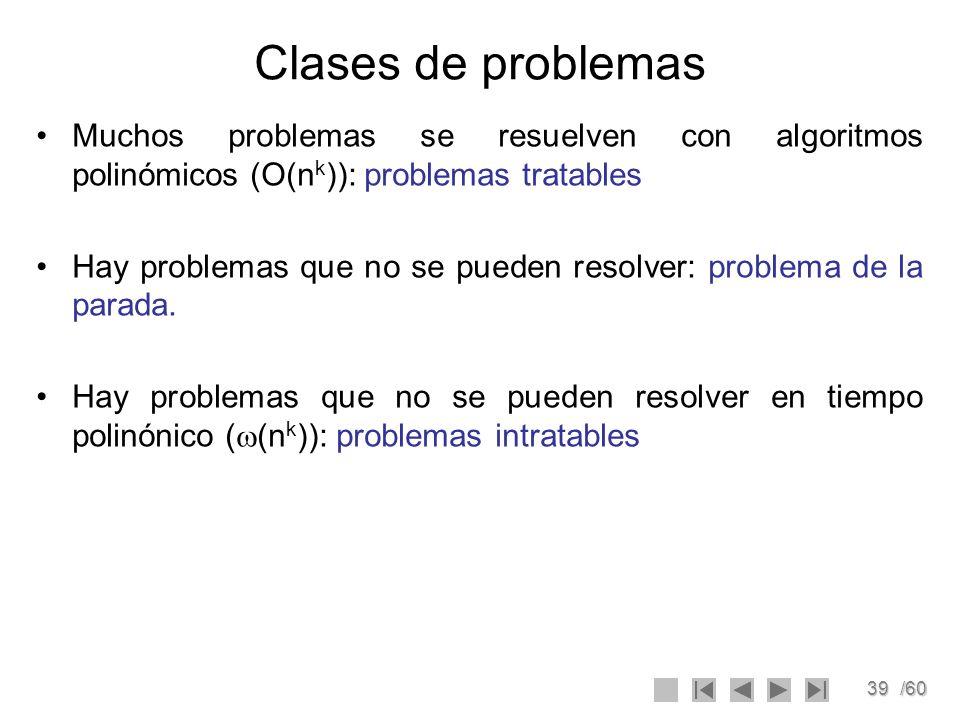 39/60 Clases de problemas Muchos problemas se resuelven con algoritmos polinómicos (O(n k )): problemas tratables Hay problemas que no se pueden resol