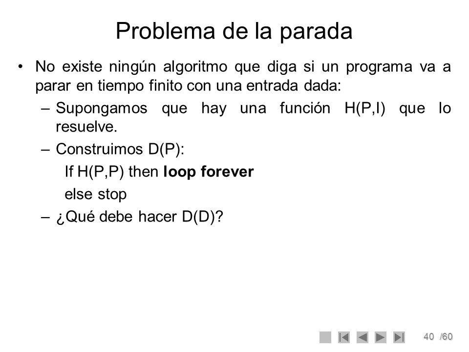 40/60 Problema de la parada No existe ningún algoritmo que diga si un programa va a parar en tiempo finito con una entrada dada: –Supongamos que hay u