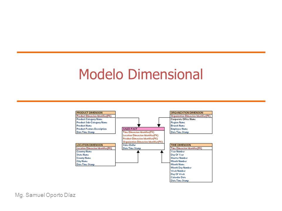 Modelo Dimensional Mg. Samuel Oporto Díaz