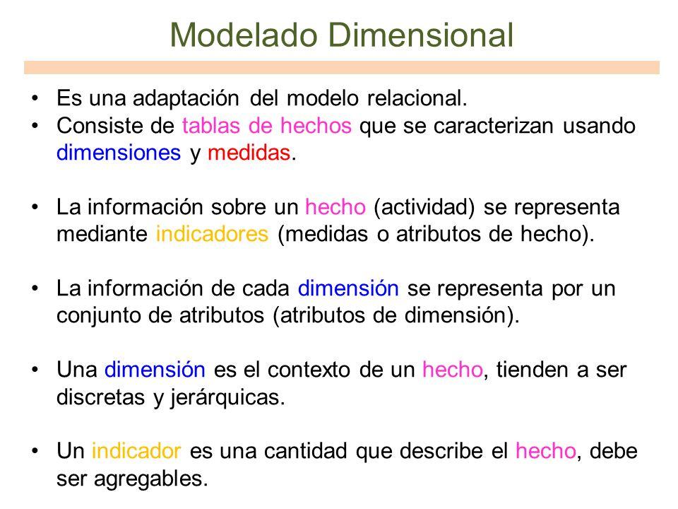 Modelado Dimensional Es una adaptación del modelo relacional. Consiste de tablas de hechos que se caracterizan usando dimensiones y medidas. La inform