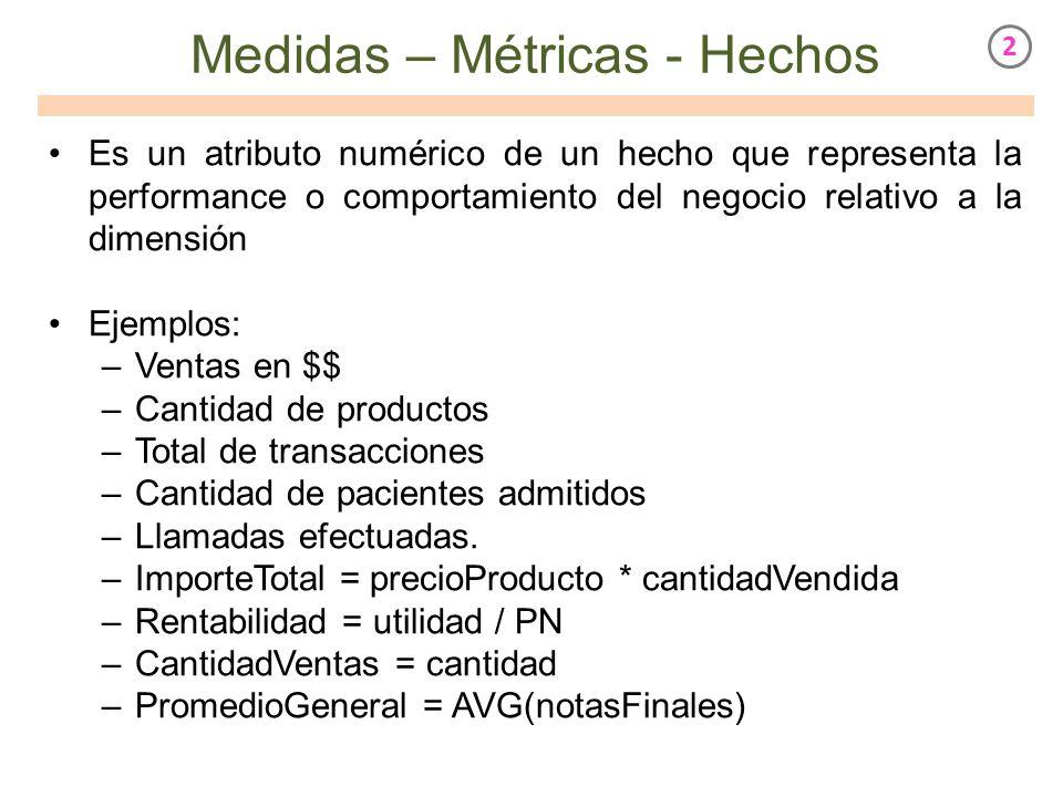 Medidas – Métricas - Hechos Es un atributo numérico de un hecho que representa la performance o comportamiento del negocio relativo a la dimensión Eje