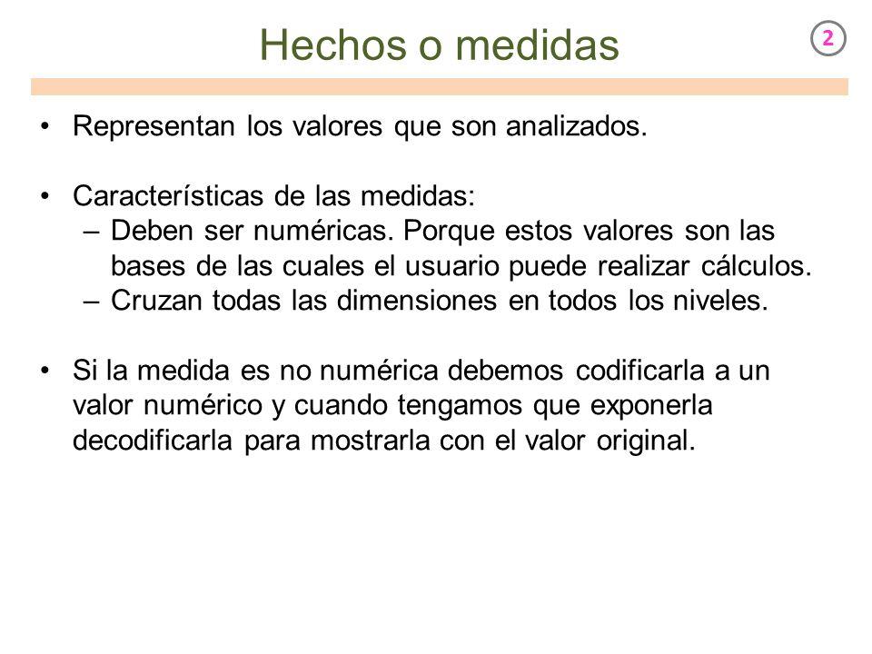 Hechos o medidas Representan los valores que son analizados. Características de las medidas: –Deben ser numéricas. Porque estos valores son las bases