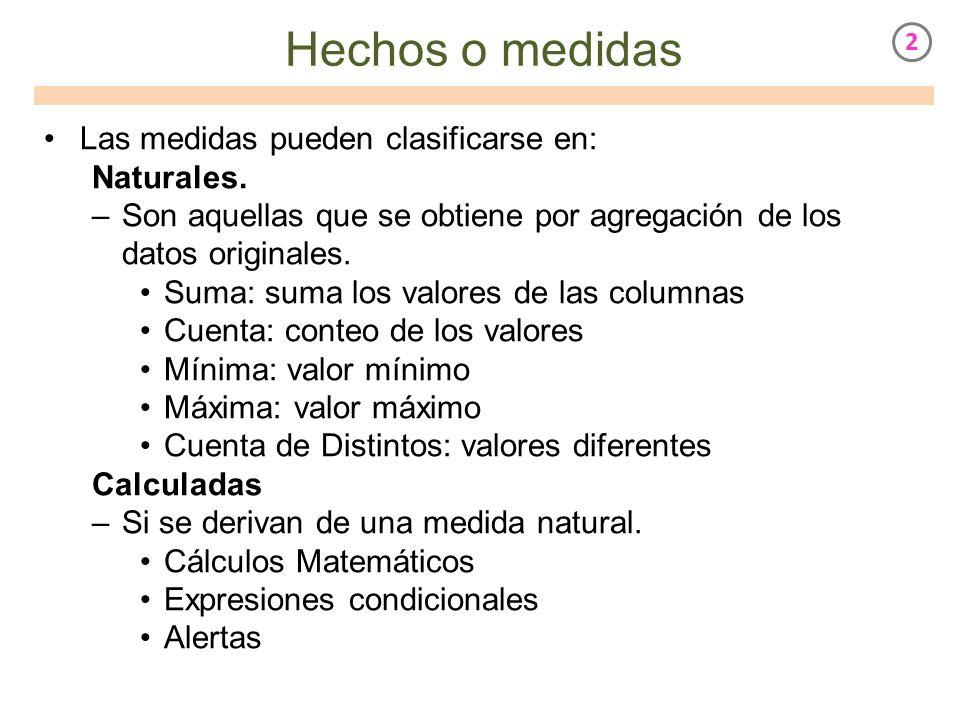 Hechos o medidas Las medidas pueden clasificarse en: Naturales. –Son aquellas que se obtiene por agregación de los datos originales. Suma: suma los va