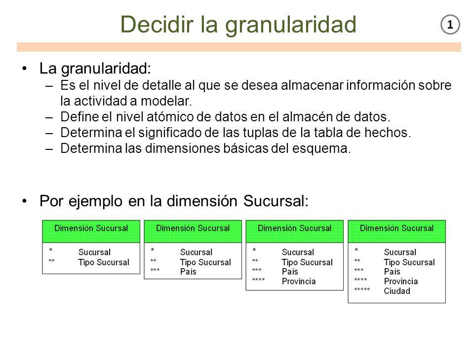 Decidir la granularidad La granularidad: –Es el nivel de detalle al que se desea almacenar información sobre la actividad a modelar. –Define el nivel