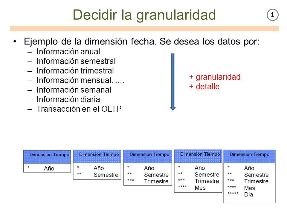 Decidir la granularidad Ejemplo de la dimensión fecha. Se desea los datos por: –Información anual –Información semestral –Información trimestral –Info