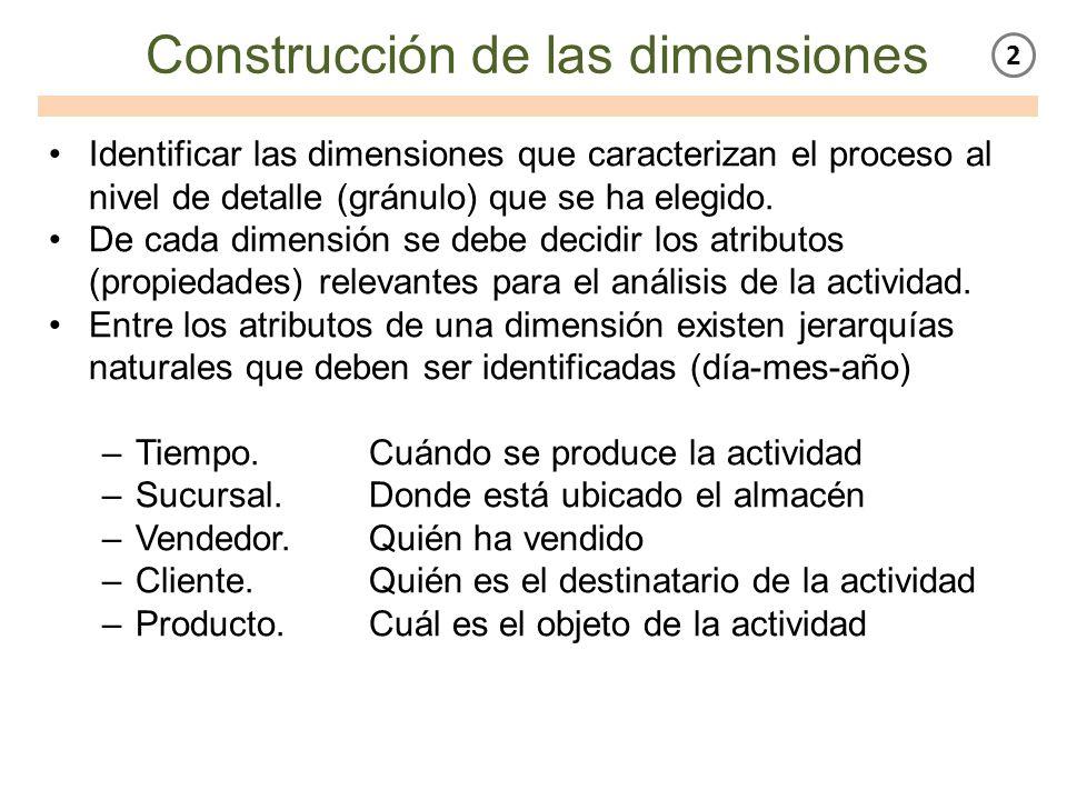 Construcción de las dimensiones Identificar las dimensiones que caracterizan el proceso al nivel de detalle (gránulo) que se ha elegido. De cada dimen