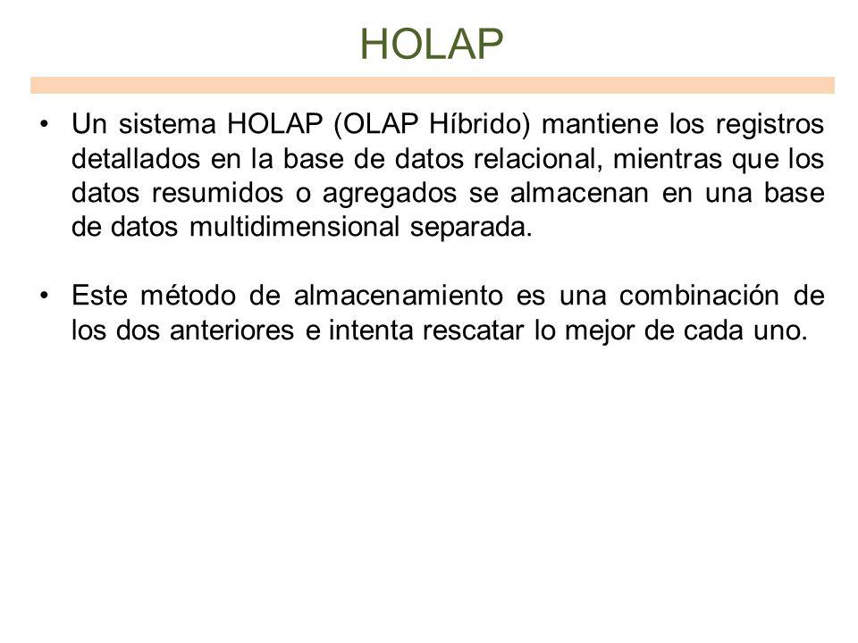 HOLAP Un sistema HOLAP (OLAP Híbrido) mantiene los registros detallados en la base de datos relacional, mientras que los datos resumidos o agregados s