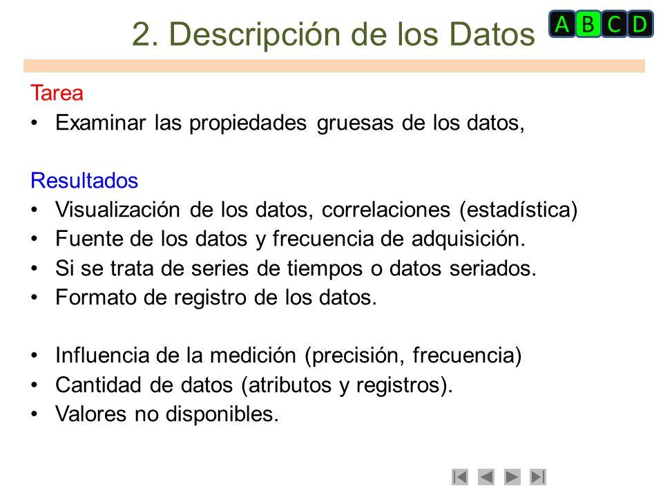 2. Descripción de los Datos Tarea Examinar las propiedades gruesas de los datos, Resultados Visualización de los datos, correlaciones (estadística) Fu
