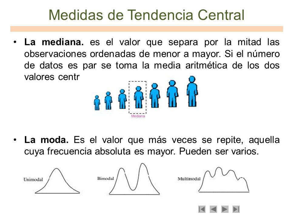 Medidas de Tendencia Central La mediana. es el valor que separa por la mitad las observaciones ordenadas de menor a mayor. Si el número de datos es pa