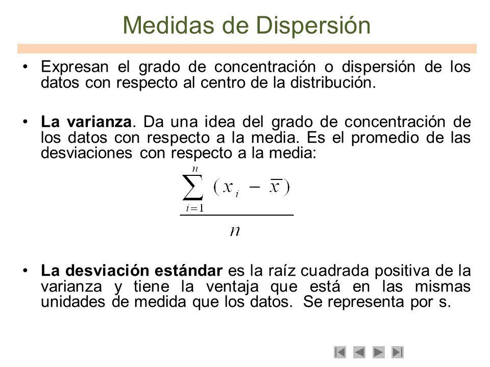 Medidas de Dispersión Expresan el grado de concentración o dispersión de los datos con respecto al centro de la distribución. La varianza. Da una idea