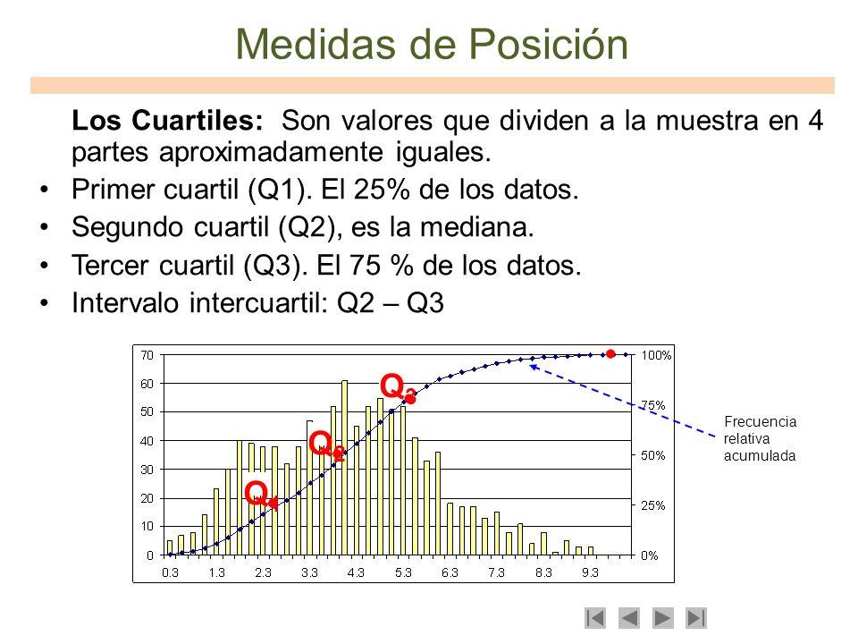 Medidas de Posición Los Cuartiles: Son valores que dividen a la muestra en 4 partes aproximadamente iguales. Primer cuartil (Q1). El 25% de los datos.