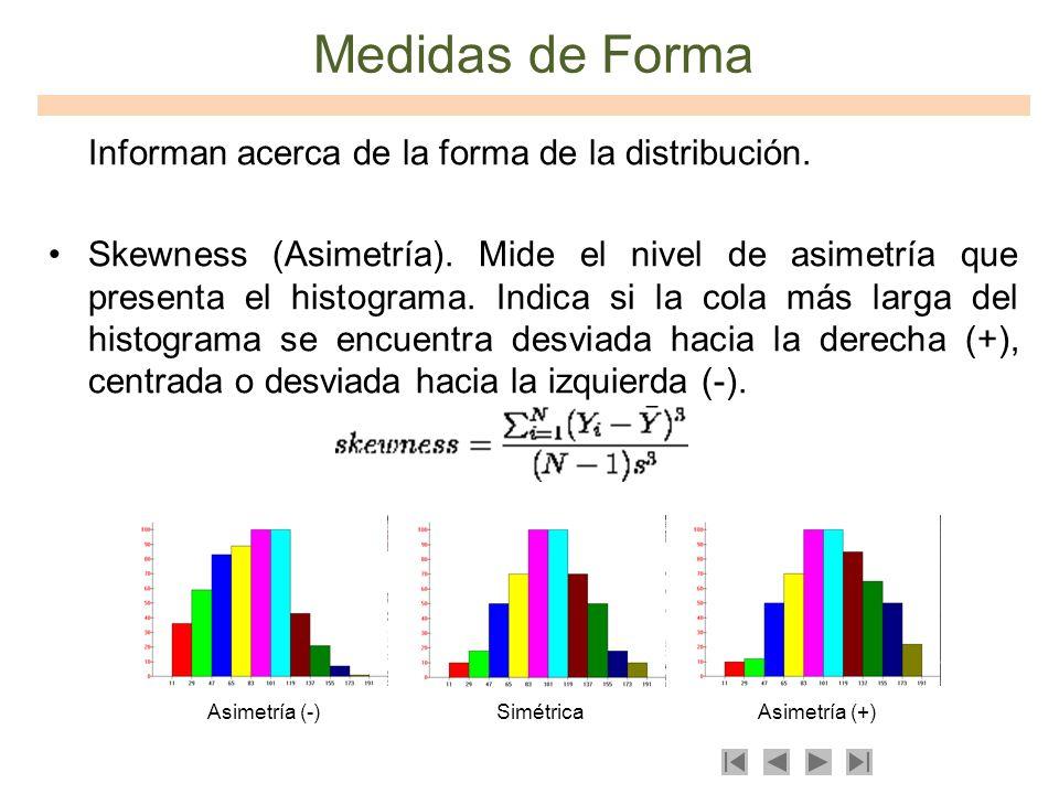 Medidas de Forma Informan acerca de la forma de la distribución. Skewness (Asimetría). Mide el nivel de asimetría que presenta el histograma. Indica s
