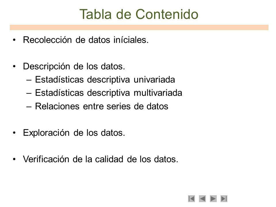 Comprensión del negocio Entendimiento de los datos Preparación de los datos Modelado Evaluación Despliegue de resultados DATOS