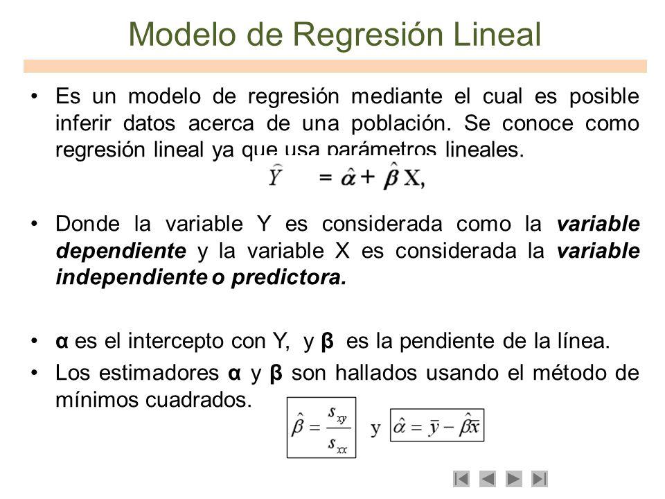 Modelo de Regresión Lineal Es un modelo de regresión mediante el cual es posible inferir datos acerca de una población. Se conoce como regresión linea
