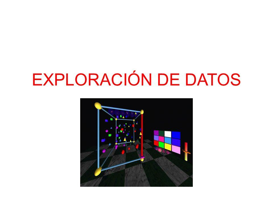 EXPLORACIÓN DE DATOS