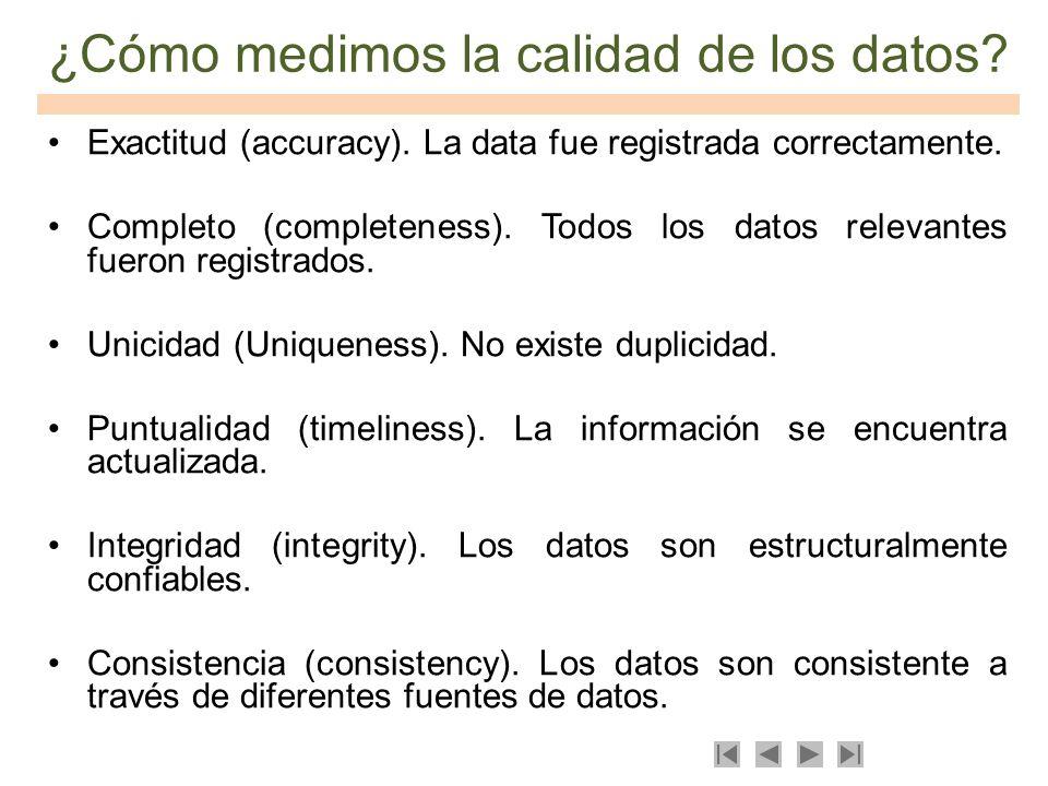 ¿Cómo medimos la calidad de los datos? Exactitud (accuracy). La data fue registrada correctamente. Completo (completeness). Todos los datos relevantes