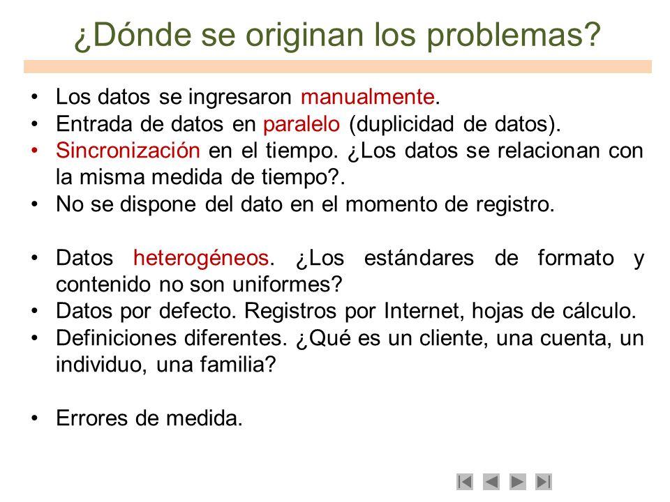 ¿Dónde se originan los problemas? Los datos se ingresaron manualmente. Entrada de datos en paralelo (duplicidad de datos). Sincronización en el tiempo