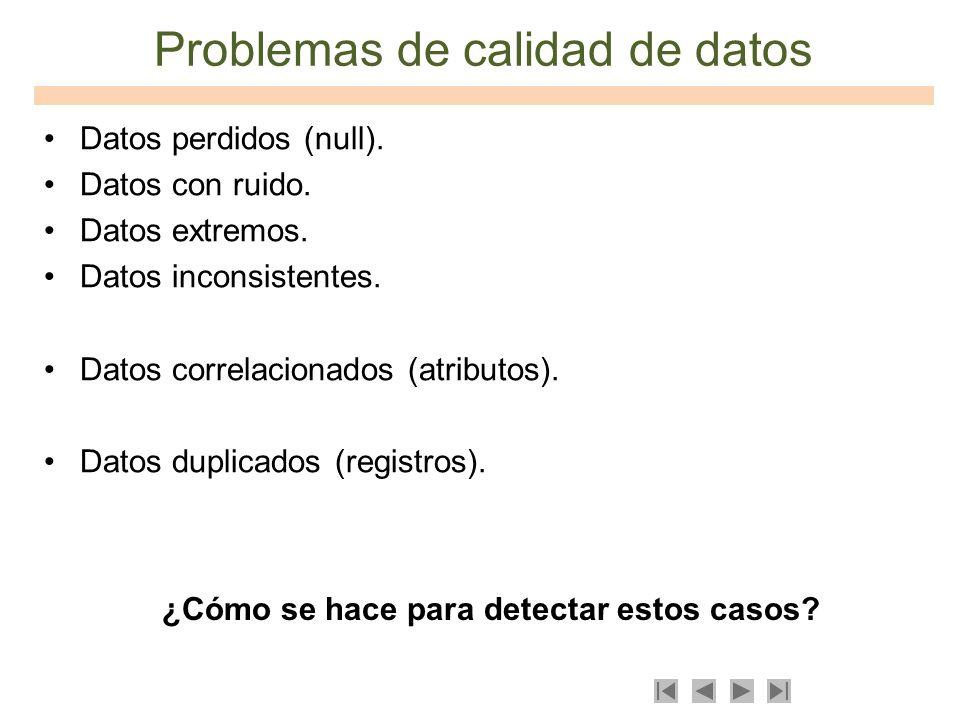 Problemas de calidad de datos Datos perdidos (null). Datos con ruido. Datos extremos. Datos inconsistentes. Datos correlacionados (atributos). Datos d