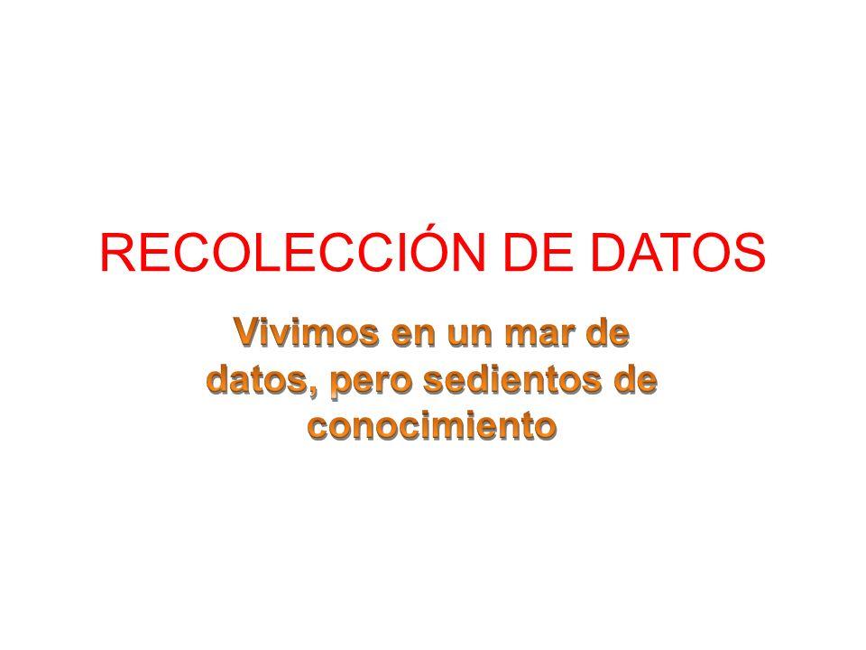 Medidas de Forma Kurtosis (Apuntamiento).