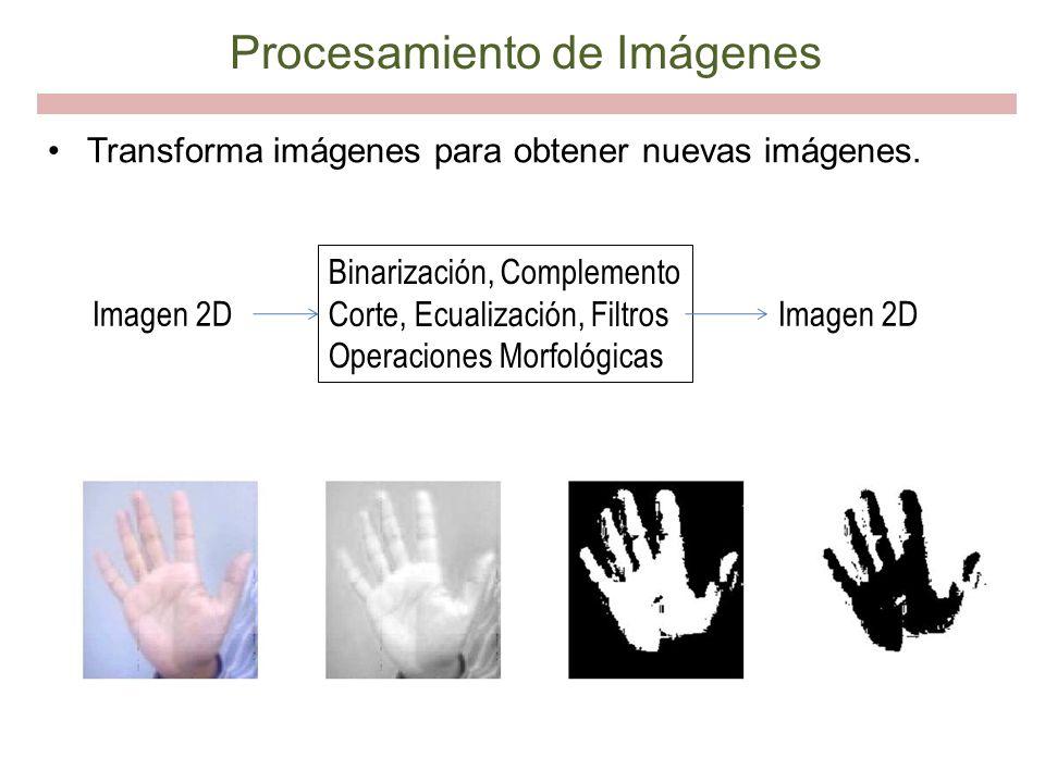 Procesamiento de Imágenes Transforma imágenes para obtener nuevas imágenes. Binarización, Complemento Corte, Ecualización, Filtros Operaciones Morfoló