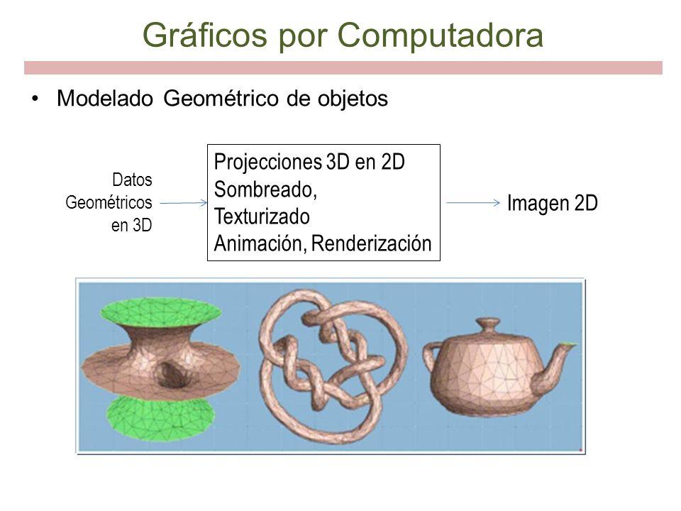 Gráficos por Computadora Modelado Geométrico de objetos Projecciones 3D en 2D Sombreado, Texturizado Animación, Renderización Datos Geométricos en 3D
