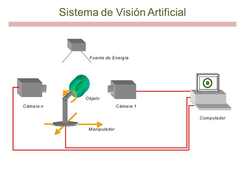 Sistema de Visión Artificial