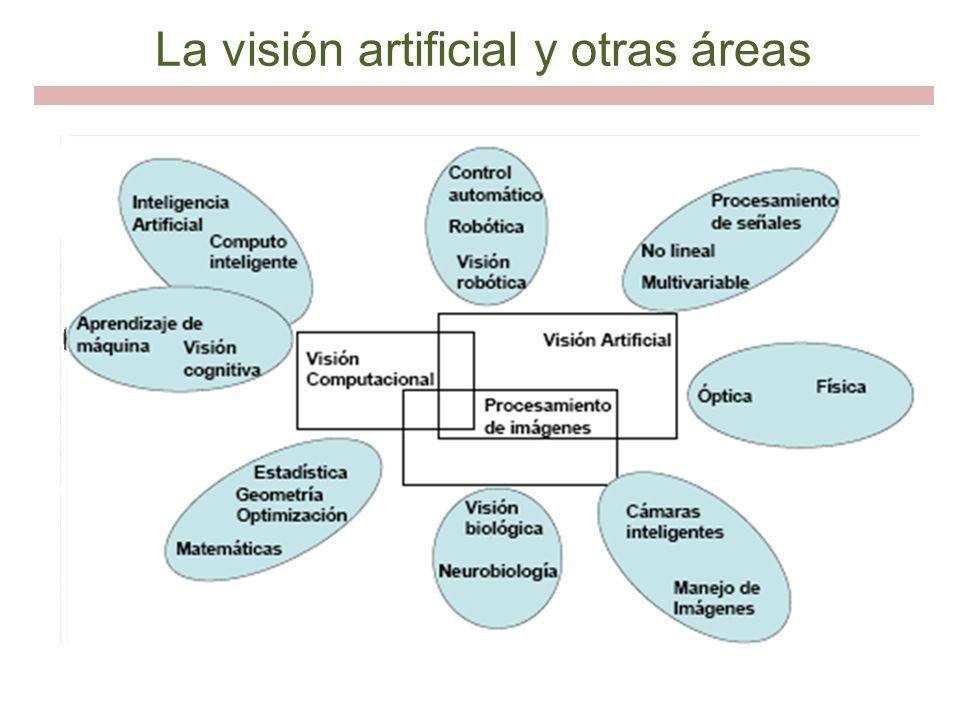 La visión artificial y otras áreas