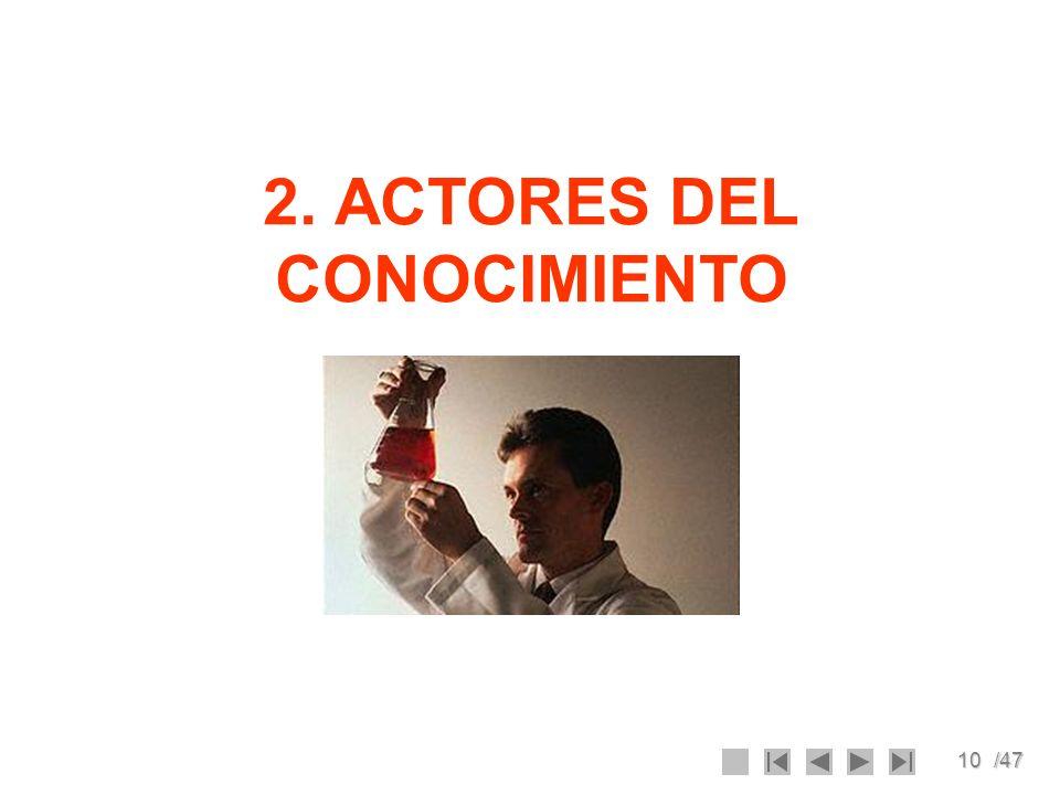 10/47 2. ACTORES DEL CONOCIMIENTO
