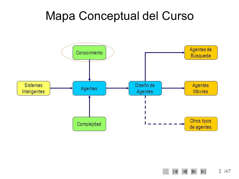 33/47 Ejercicio 7 Cómo puedes representar los siguientes problemas, de tal manera que puedan ser manipulables.