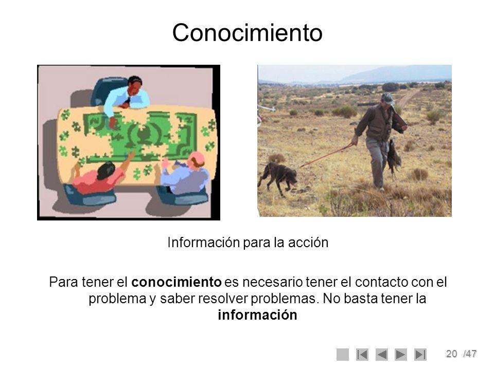 20/47 Conocimiento Información para la acción Para tener el conocimiento es necesario tener el contacto con el problema y saber resolver problemas. No