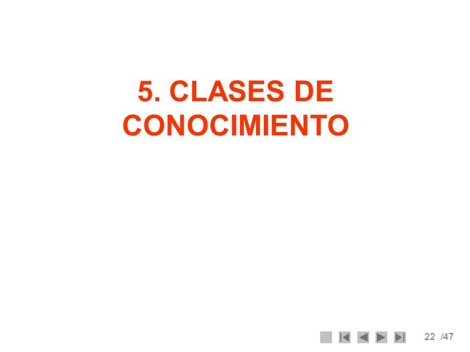 22/47 5. CLASES DE CONOCIMIENTO
