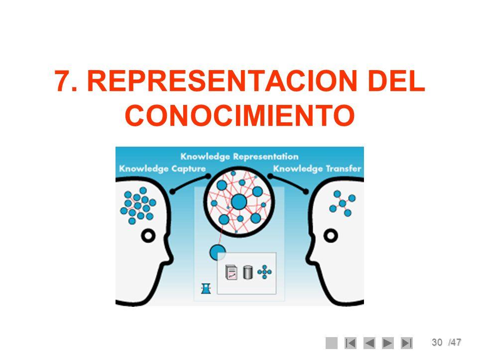 30/47 7. REPRESENTACION DEL CONOCIMIENTO