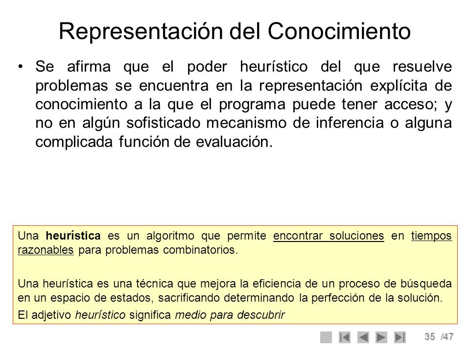 35/47 Representación del Conocimiento Se afirma que el poder heurístico del que resuelve problemas se encuentra en la representación explícita de cono