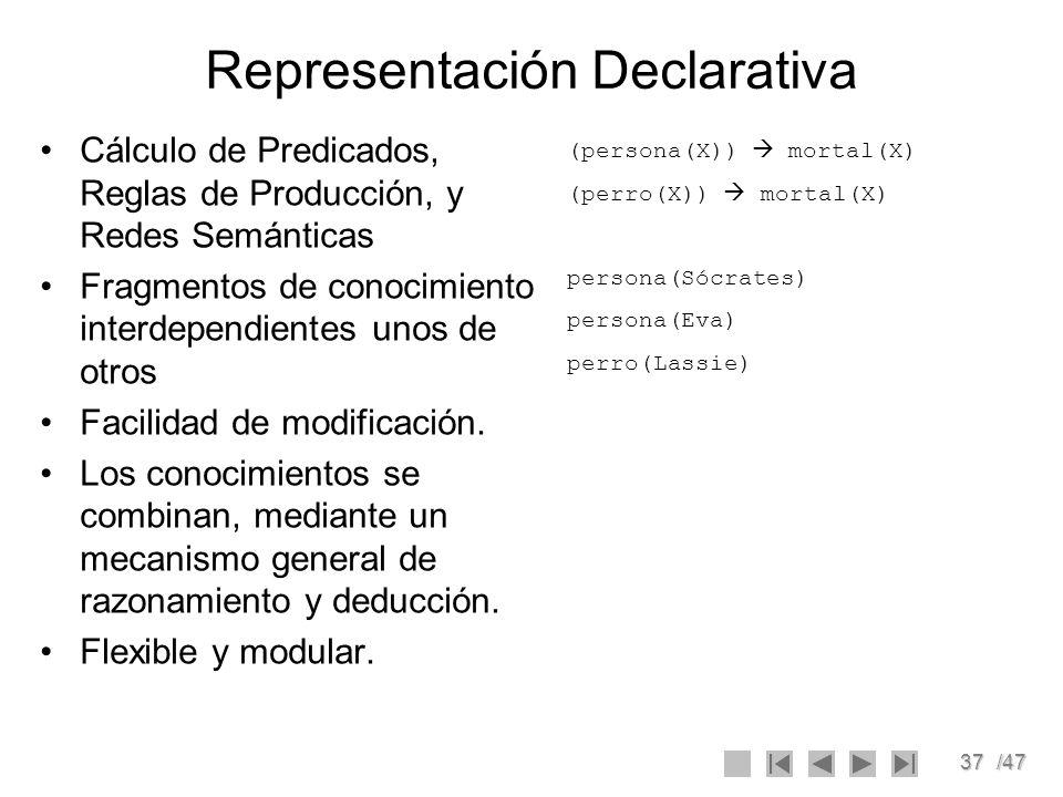 37/47 (persona(X)) mortal(X) (perro(X)) mortal(X) persona(Sócrates) persona(Eva) perro(Lassie) Representación Declarativa Cálculo de Predicados, Regla
