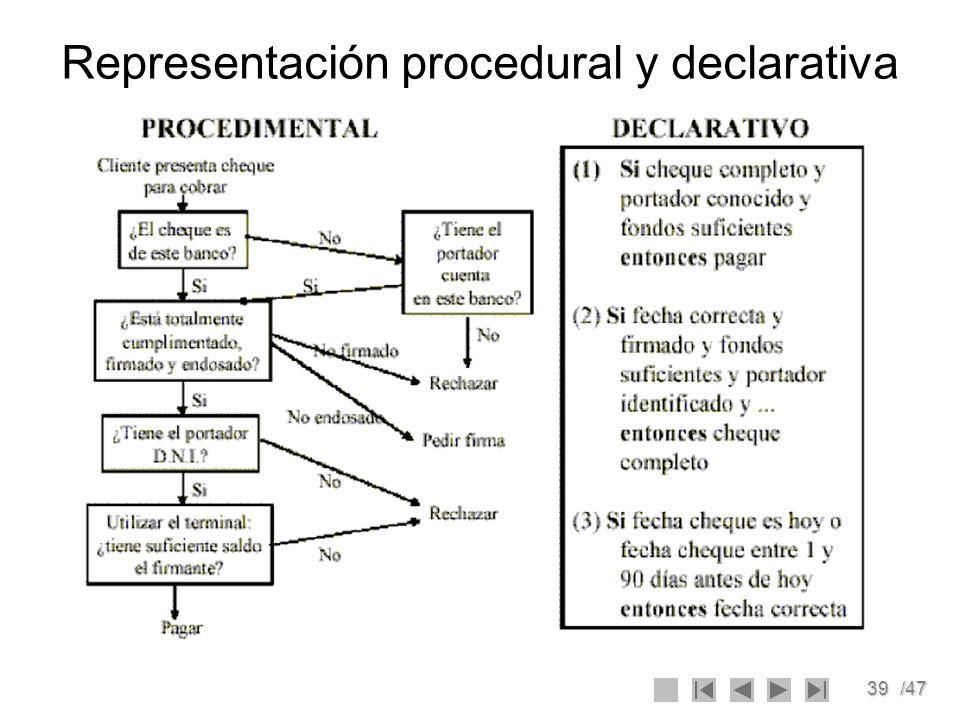 39/47 Representación procedural y declarativa