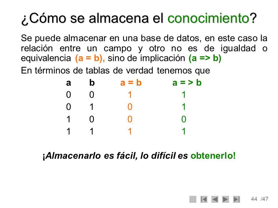 44/47 ¿Cómo se almacena el conocimiento? Se puede almacenar en una base de datos, en este caso la relación entre un campo y otro no es de igualdad o e