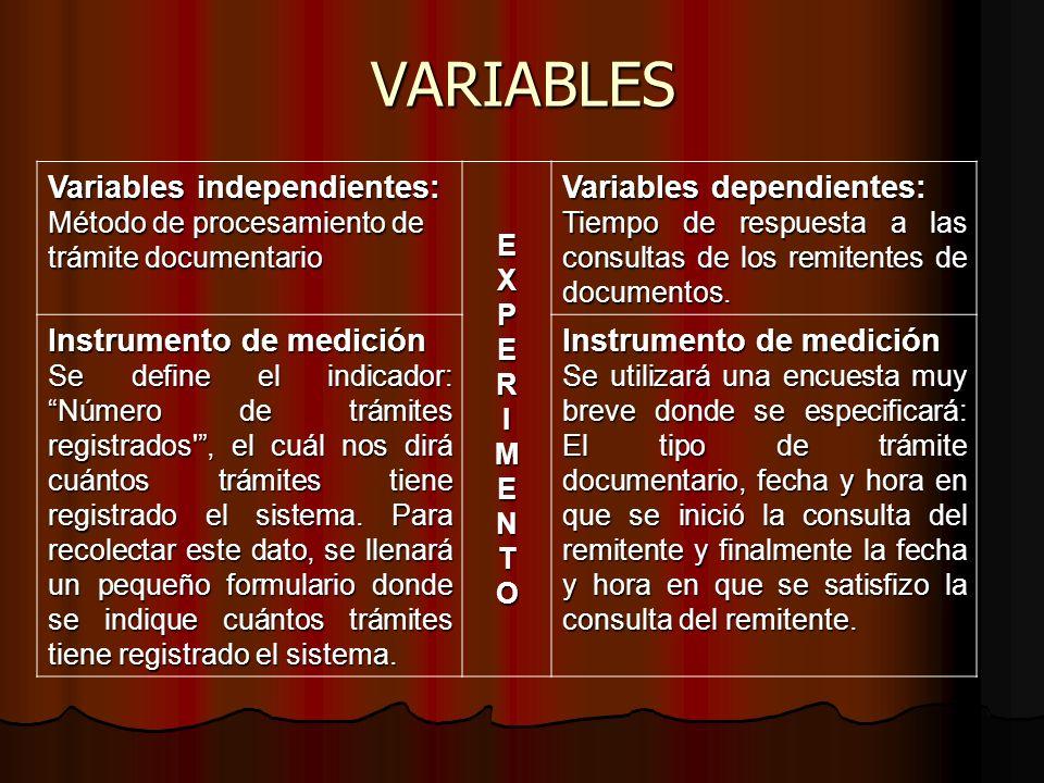 VARIABLES Variables independientes: Método de procesamiento de trámite documentario EXPERIMENTO Variables dependientes: Tiempo de respuesta a las cons